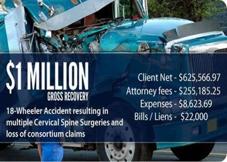 Mullen & Mullen Law Firm - Dallas, TX
